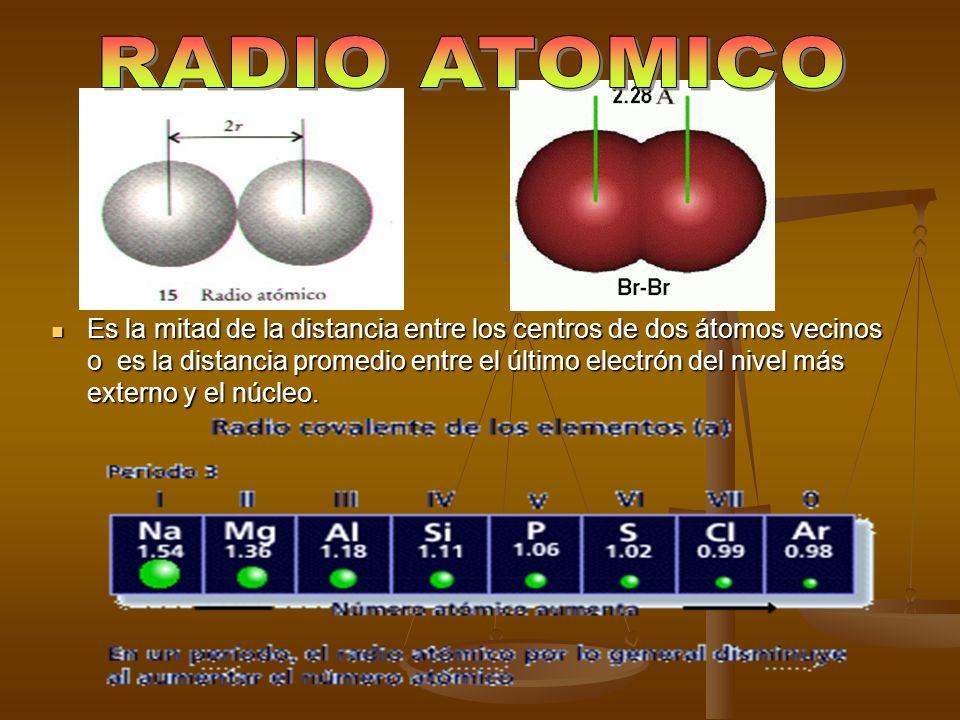 RADIO ATOMICO ENERGIA DE IONIZACION ELECTRONEGATIVIDAD CARÁCTER METALICO Variación en la Tabla Periódica