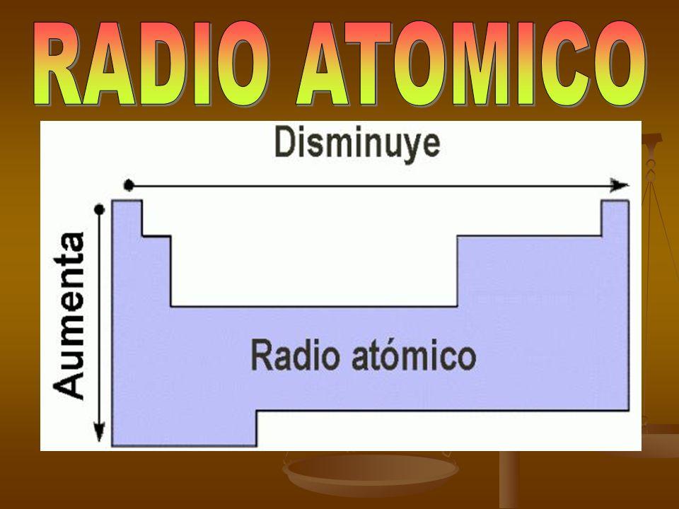 LOS RADIOS ATOMICOS AUMENTAN EN TERMINOS GENERALES HACIA ABAJO EN UN GRUPO Y DISMINUYEN A LO LARGO DE UN PERIODO LOS RADIOS ATOMICOS AUMENTAN EN TERMI