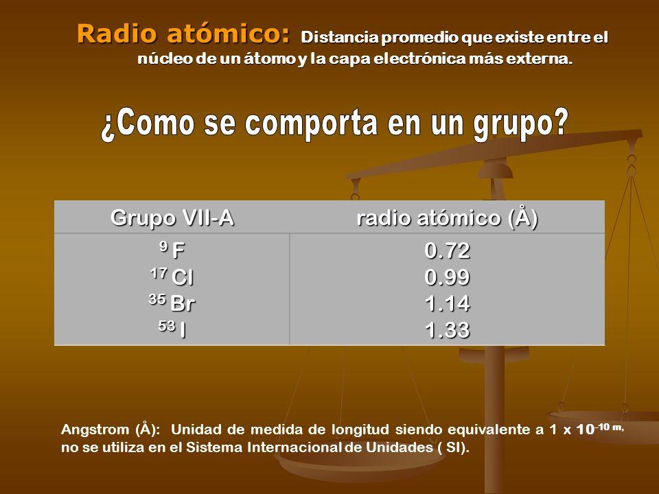 Radio Atómico en la Tabla Periódica El radio atómico, es decir, el tamaño exacto de un átomo, es muy difícil de determinar, ya que depende del estado