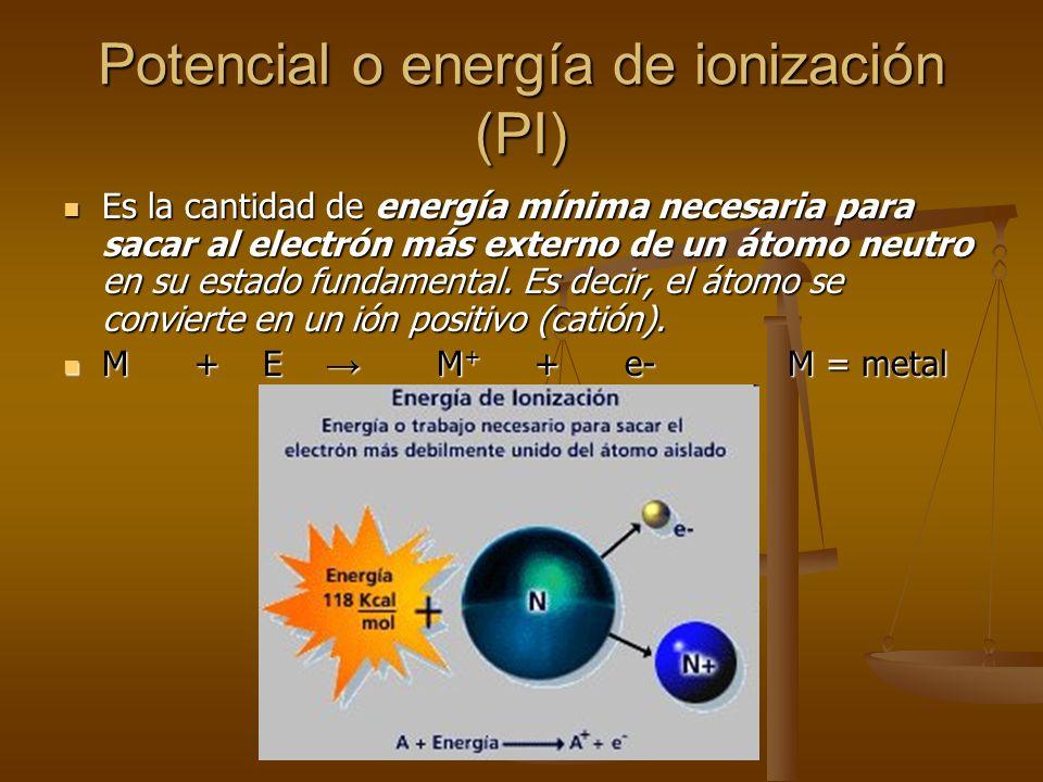 Período 2 / Elemento 3 Li 4 Be 5 B 6 C 7 N 8 O 9 F 10 Ne 3 Li 4 Be 5 B 6 C 7 N 8 O 9 F 10 Ne radio atómico (Å) 1.34 0.90 0.82 0.77 0.75 0.73 0.72 1.31