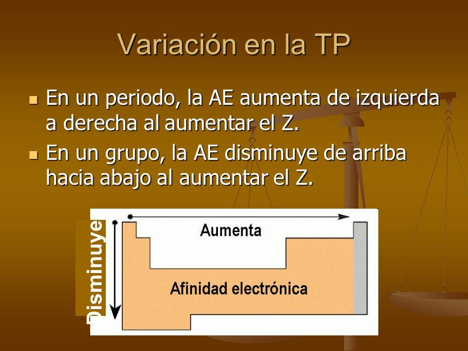 Afinidad electrónica o electroafinidad (AE): Es la energía liberada cuando un átomo en estado neutro gana un electrón, para convertirse en un ión nega
