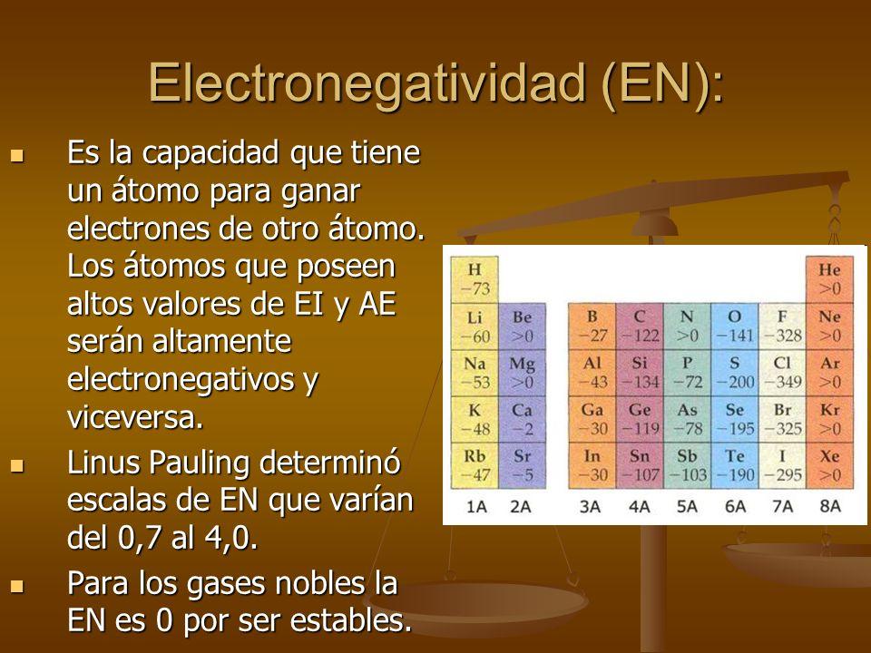 Afinidad Electrónica en la Tabla Periódica La afinidad electrónica se define como la energía que liberará un átomo (elemento no metal), en estado gase