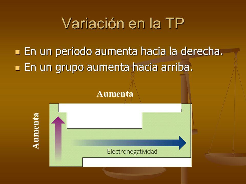 Electronegatividad (EN): Es la capacidad que tiene un átomo para ganar electrones de otro átomo. Los átomos que poseen altos valores de EI y AE serán