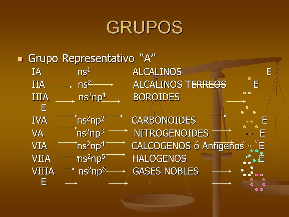 Los Grupos en la Tabla Periódica Los grupos con mayor número de elementos (1, 2, 13, 14, 15, 16, 17 y 18), se conocen como grupos principales, ubican