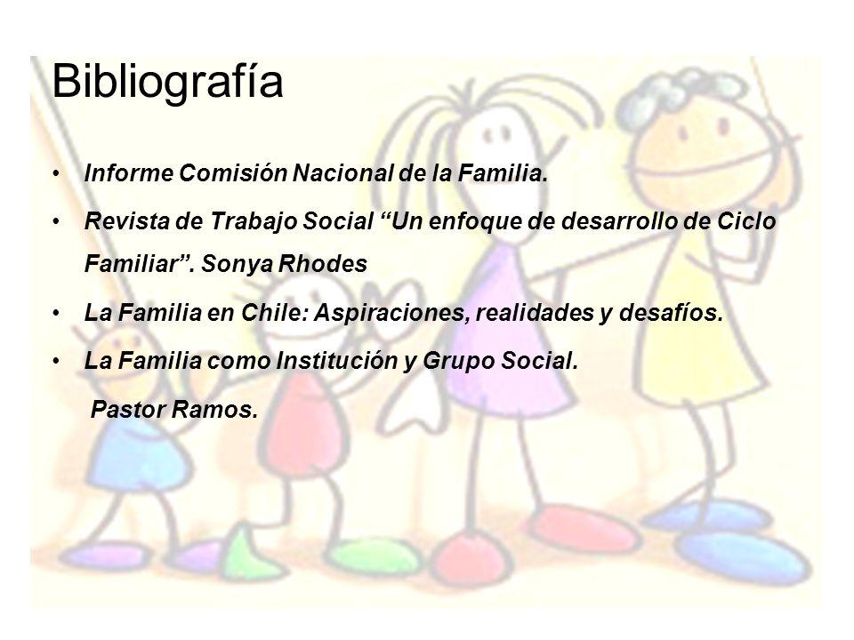 Informe Comisión Nacional de la Familia. Revista de Trabajo Social Un enfoque de desarrollo de Ciclo Familiar. Sonya Rhodes La Familia en Chile: Aspir