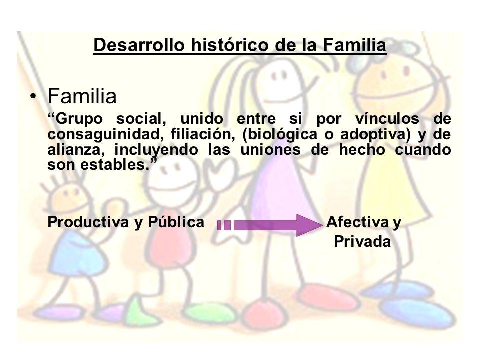 Desarrollo histórico de la Familia Familia Grupo social, unido entre si por vínculos de consaguinidad, filiación, (biológica o adoptiva) y de alianza,