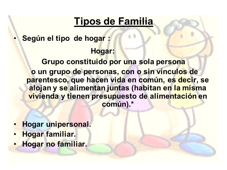 Tipos de Familia Según el tipo de hogar : Hogar: Grupo constituido por una sola persona o un grupo de personas, con o sin vínculos de parentesco, que