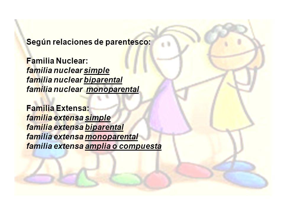 Según relaciones de parentesco: Familia Nuclear: familia nuclear simple familia nuclear biparental familia nuclear monoparental Familia Extensa: famil