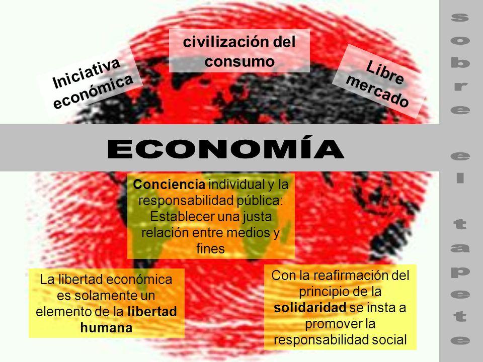 Iniciativa económica Libre mercado Conciencia individual y la responsabilidad pública: Establecer una justa relación entre medios y fines La libertad