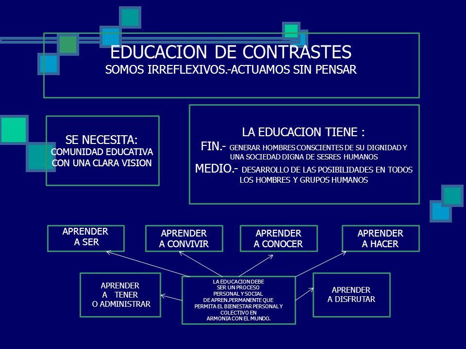 EDUCACION DE CONTRASTES SOMOS IRREFLEXIVOS.-ACTUAMOS SIN PENSAR SE NECESITA: COMUNIDAD EDUCATIVA CON UNA CLARA VISION LA EDUCACION TIENE : FIN.- GENER