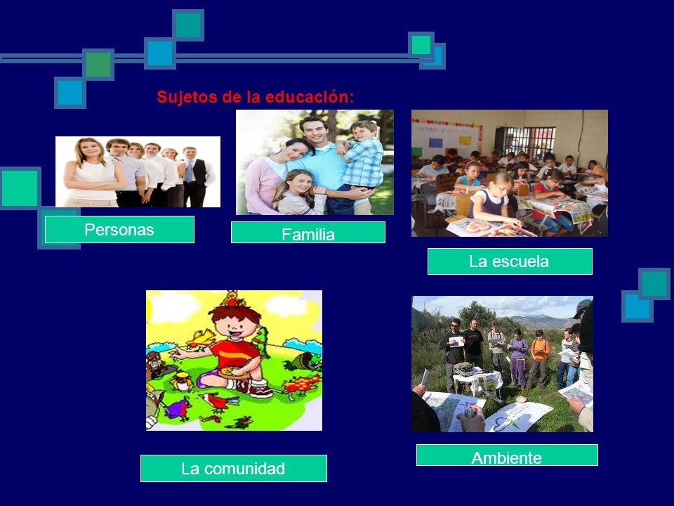 Sujetos de la educación: La escuela Personas Familia Ambiente La comunidad