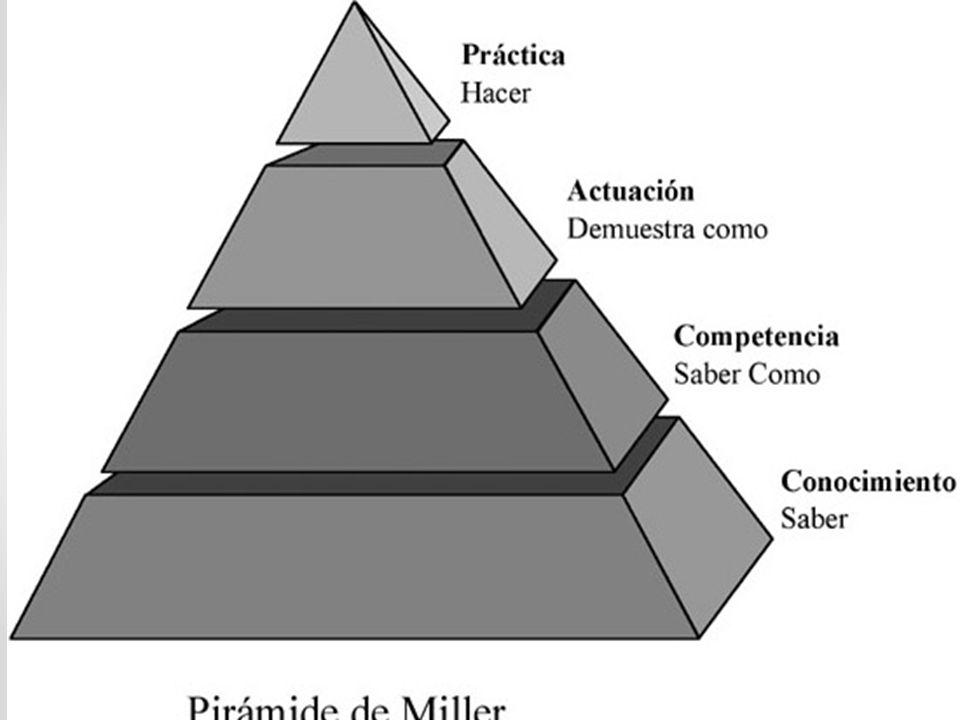 La función formativa La finalidad de la evaluación formativa es, dar forma, mejorar o perfeccionar el proceso que evalúa es decir, formar el proceso.