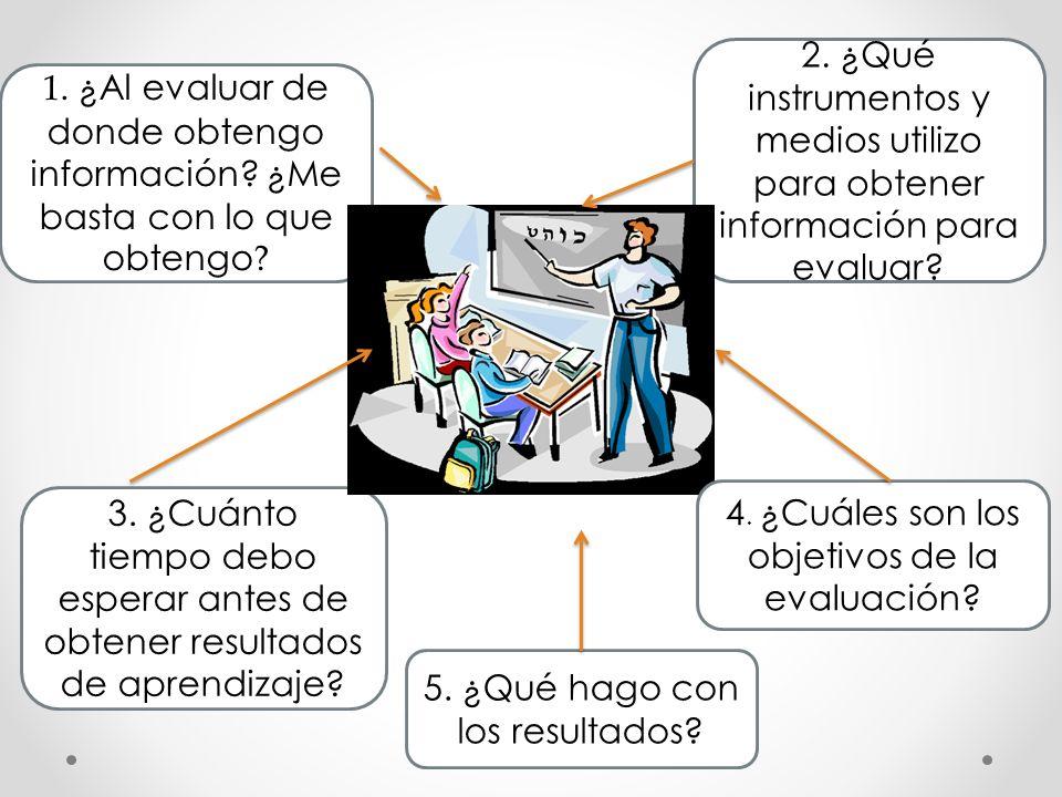 ¿Alguna vez ha reflexionado sobre la manera como realizan la evaluación y de la forma como evalúan a sus alumnos.