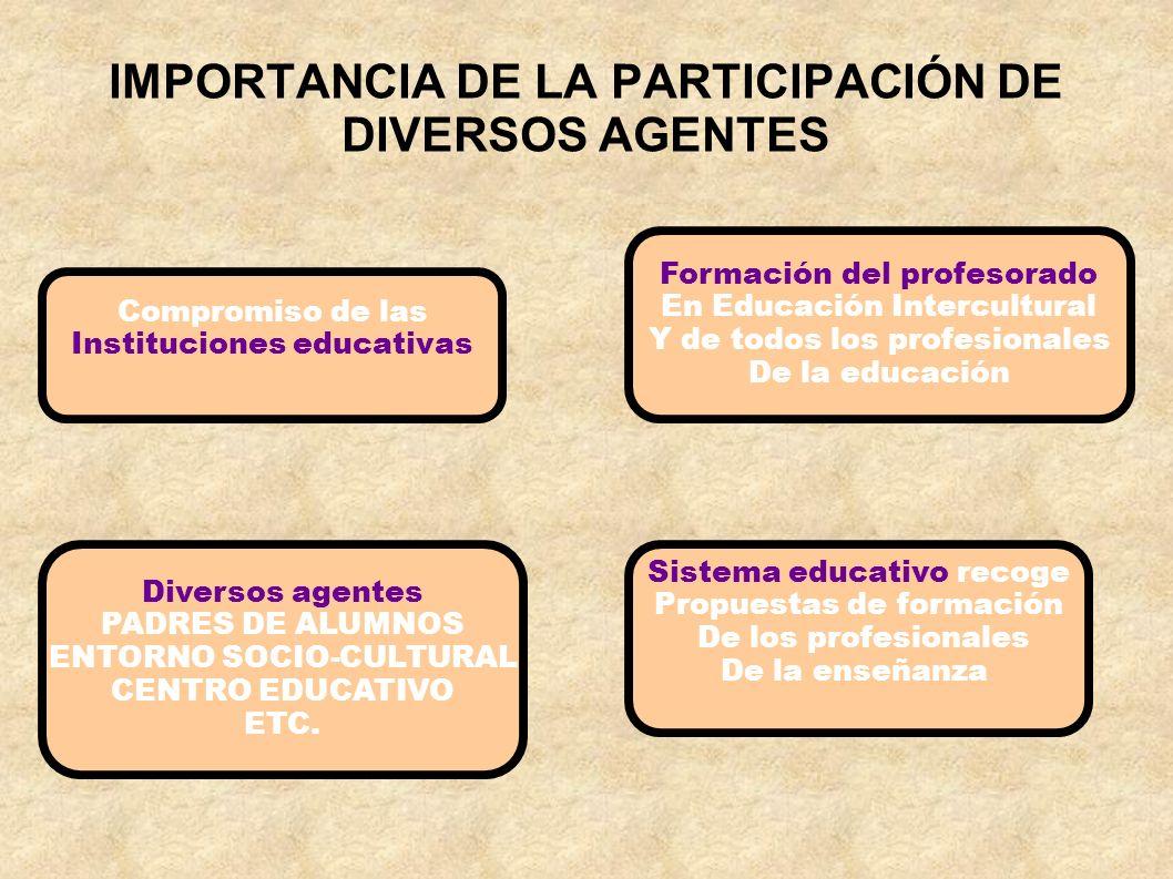 IMPORTANCIA DE LA PARTICIPACIÓN DE DIVERSOS AGENTES Compromiso de las Instituciones educativas Diversos agentes PADRES DE ALUMNOS ENTORNO SOCIO-CULTUR