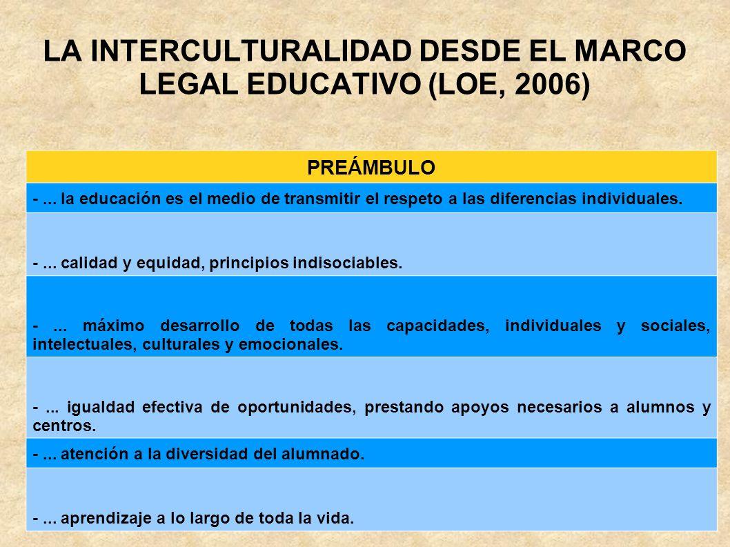 LA INTERCULTURALIDAD DESDE EL MARCO LEGAL EDUCATIVO (LOE, 2006) PREÁMBULO -... la educación es el medio de transmitir el respeto a las diferencias ind