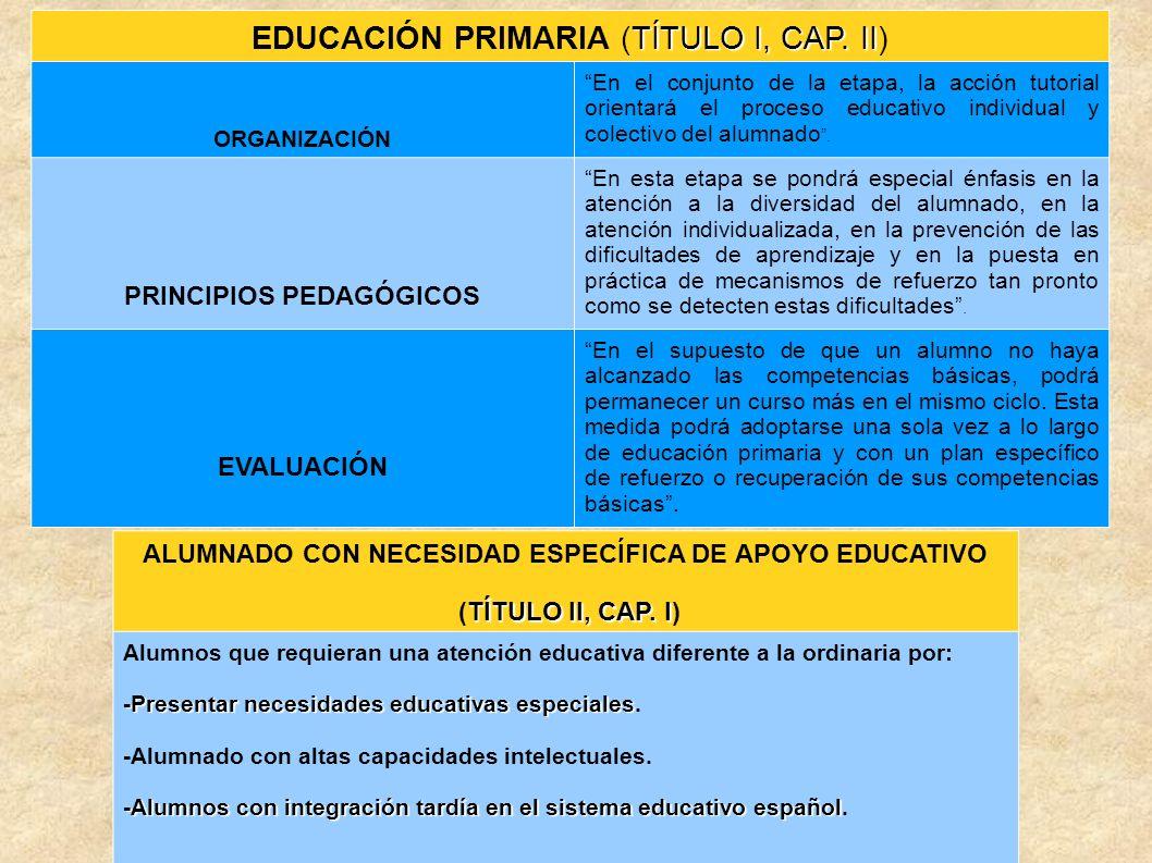 TÍTULO I, CAP. II EDUCACIÓN PRIMARIA (TÍTULO I, CAP. II) ORGANIZACIÓN En el conjunto de la etapa, la acción tutorial orientará el proceso educativo in