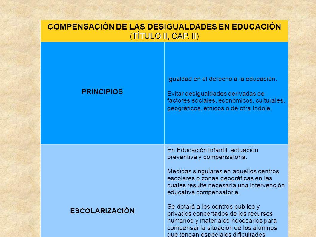 TÍTULO II, CAP. II COMPENSACIÓN DE LAS DESIGUALDADES EN EDUCACIÓN (TÍTULO II, CAP. II) PRINCIPIOS Igualdad en el derecho a la educación. Evitar desigu