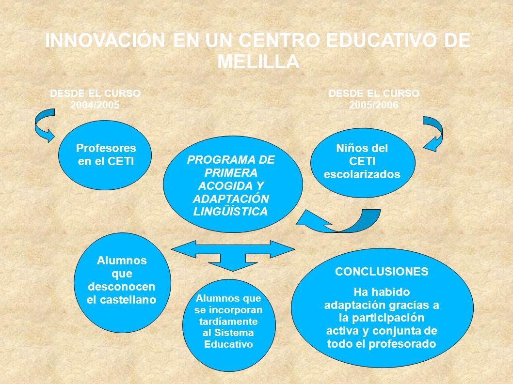 INNOVACIÓN EN UN CENTRO EDUCATIVO DE MELILLA DESDE EL CURSO 2004/2005 DESDE EL CURSO 2005/2006 Profesores en el CETI Niños del CETI escolarizados PROG