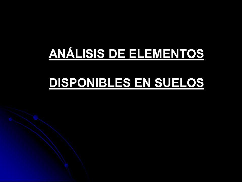 ANÁLISIS DE ELEMENTOS DISPONIBLES EN SUELOS