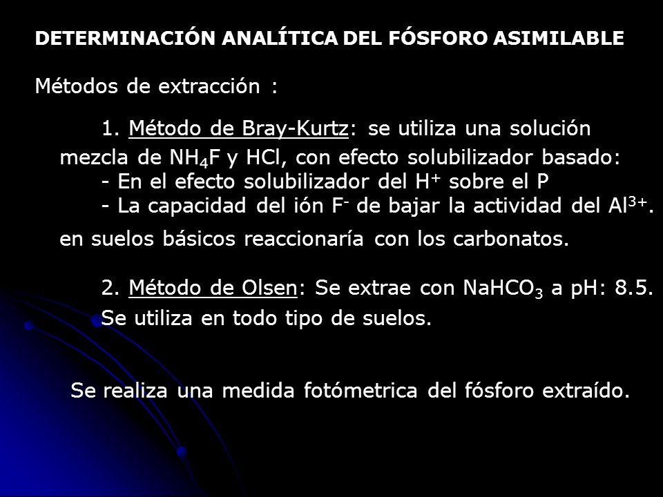 DETERMINACIÓN ANALÍTICA DEL FÓSFORO ASIMILABLE Métodos de extracción : 1. Método de Bray-Kurtz: se utiliza una solución mezcla de NH 4 F y HCl, con ef
