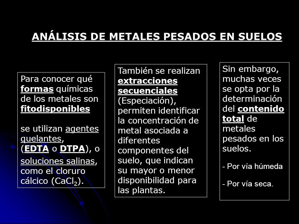 Para conocer qué formas químicas de los metales son fitodisponibles se utilizan agentes quelantes, (EDTA o DTPA), o soluciones salinas, como el clorur