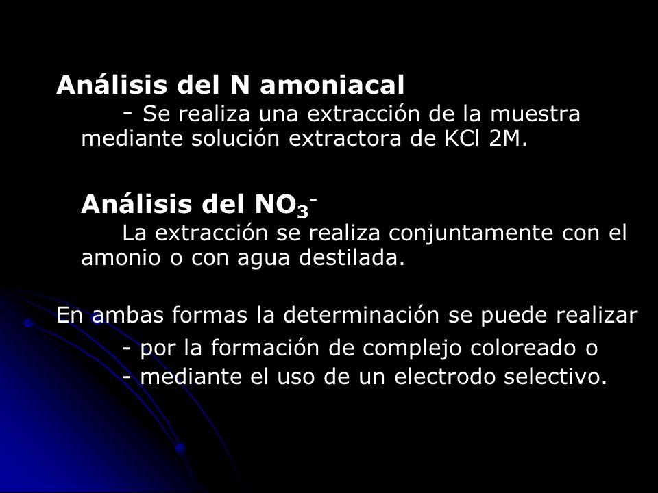 DETERMINACIÓN ANALÍTICA DEL FÓSFORO ASIMILABLE Métodos de extracción : 1.