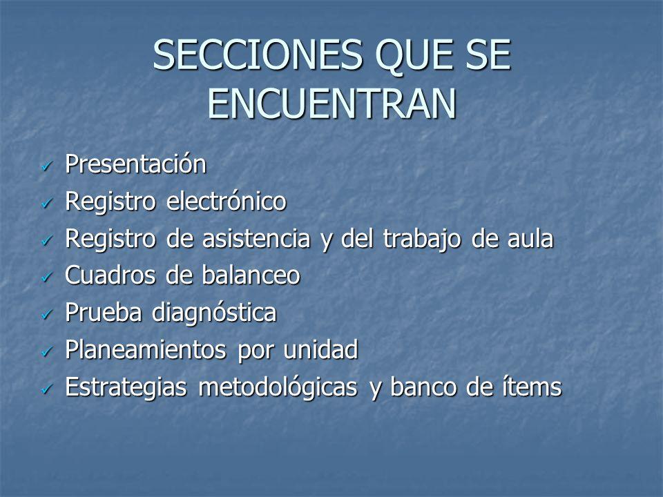SECCIONES QUE SE ENCUENTRAN Presentación Presentación Registro electrónico Registro electrónico Registro de asistencia y del trabajo de aula Registro