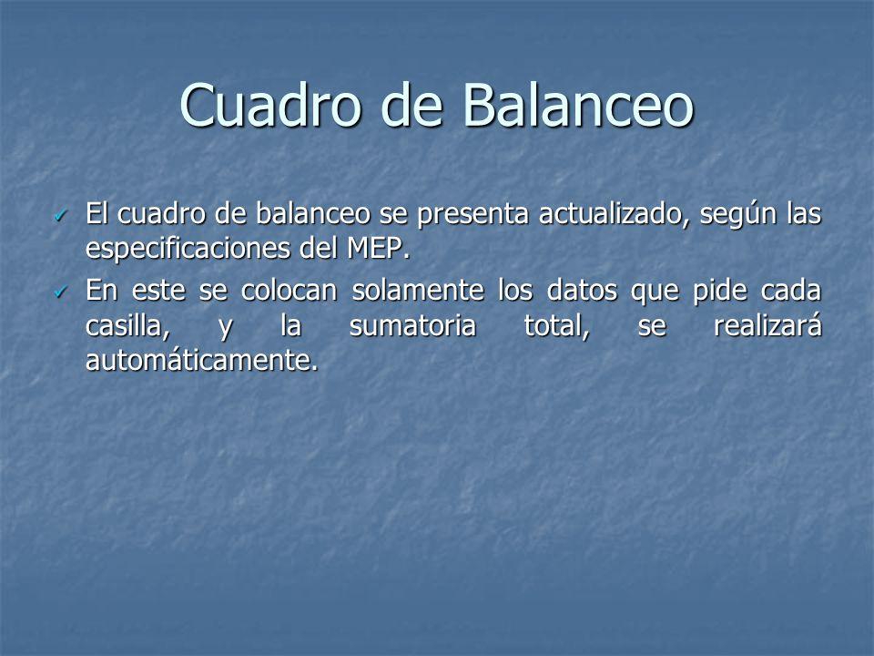 Cuadro de Balanceo El cuadro de balanceo se presenta actualizado, según las especificaciones del MEP. El cuadro de balanceo se presenta actualizado, s
