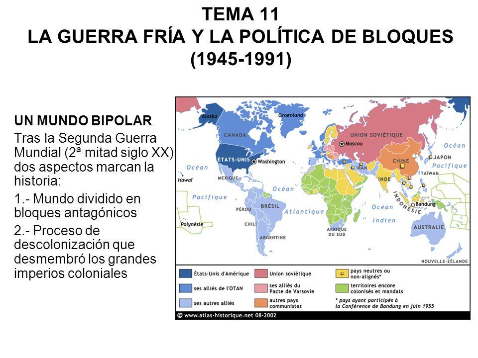 TEMA 11 LA GUERRA FRÍA Y LA POLÍTICA DE BLOQUES (1945-1991) UN MUNDO BIPOLAR Tras la Segunda Guerra Mundial (2ª mitad siglo XX) dos aspectos marcan la