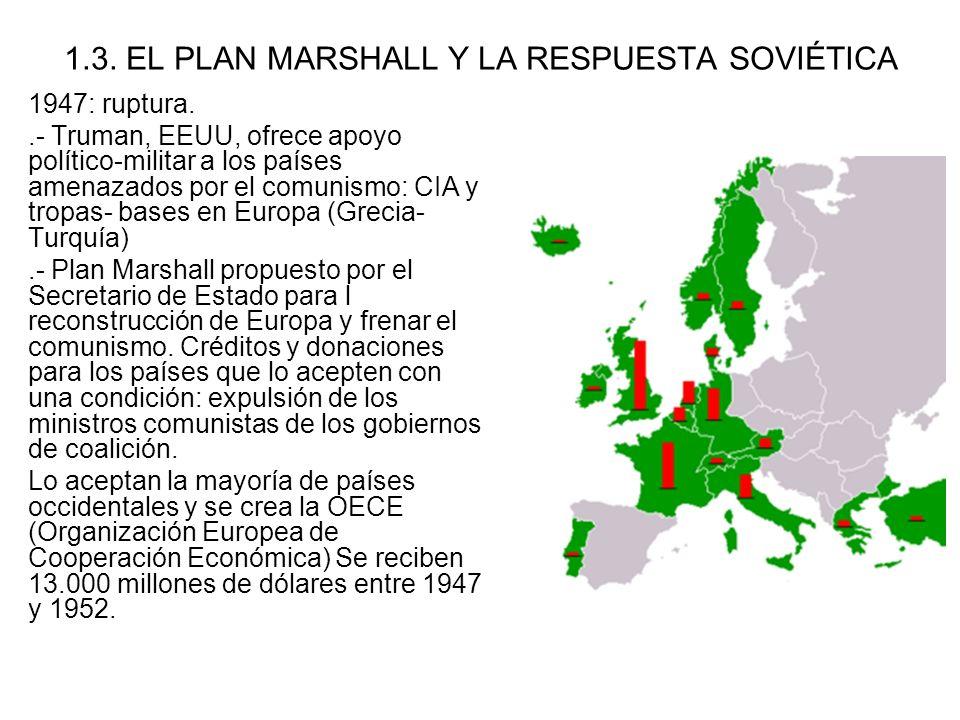 1.3. EL PLAN MARSHALL Y LA RESPUESTA SOVIÉTICA 1947: ruptura..- Truman, EEUU, ofrece apoyo político-militar a los países amenazados por el comunismo: