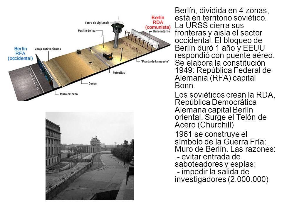 Berlín, dividida en 4 zonas, está en territorio soviético. La URSS cierra sus fronteras y aisla el sector occidental. El bloqueo de Berlín duró 1 año