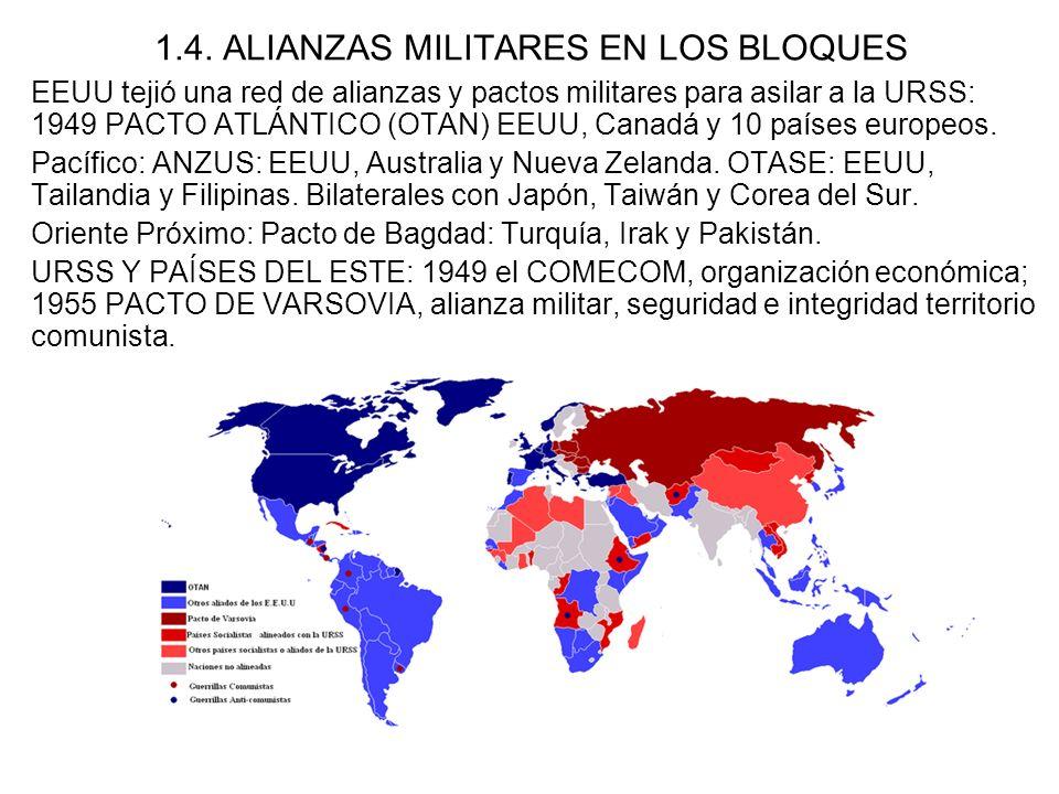 1.4. ALIANZAS MILITARES EN LOS BLOQUES EEUU tejió una red de alianzas y pactos militares para asilar a la URSS: 1949 PACTO ATLÁNTICO (OTAN) EEUU, Cana