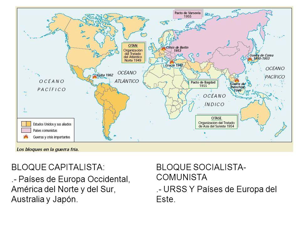 BLOQUE CAPITALISTA:.- Países de Europa Occidental, América del Norte y del Sur, Australia y Japón. BLOQUE SOCIALISTA- COMUNISTA.- URSS Y Países de Eur