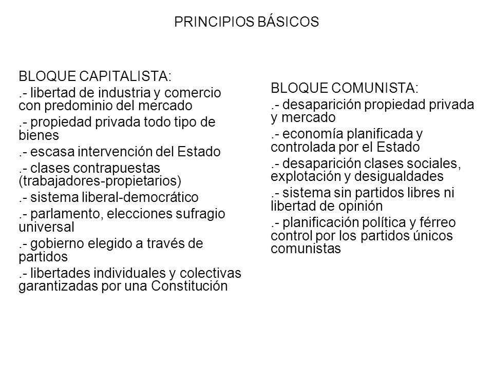 PRINCIPIOS BÁSICOS BLOQUE CAPITALISTA:.- libertad de industria y comercio con predominio del mercado.- propiedad privada todo tipo de bienes.- escasa