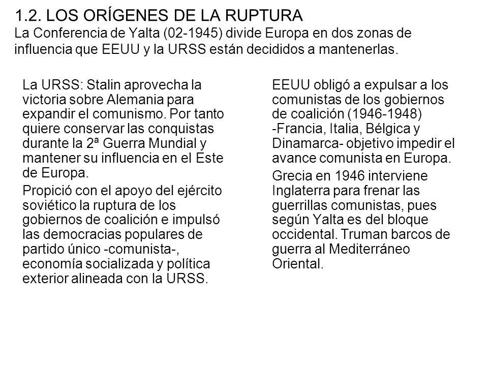 1.2. LOS ORÍGENES DE LA RUPTURA La Conferencia de Yalta (02-1945) divide Europa en dos zonas de influencia que EEUU y la URSS están decididos a manten