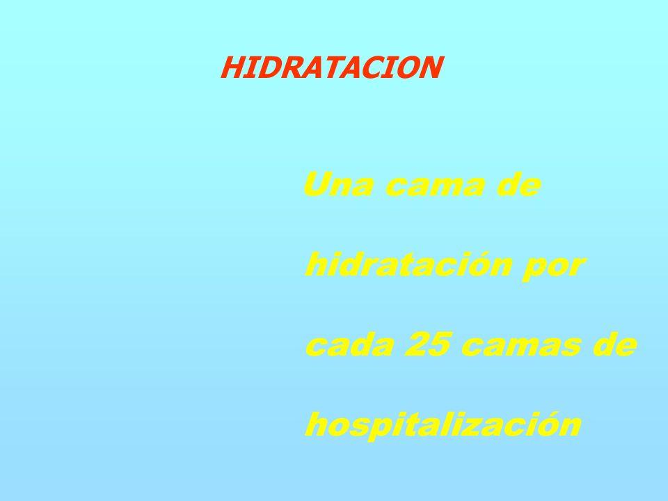 Una cama de hidratación por cada 25 camas de hospitalización HIDRATACION