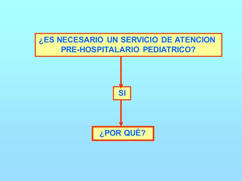 ¿ES NECESARIO UN SERVICIO DE ATENCION PRE-HOSPITALARIO PEDIATRICO SI ¿POR QUÉ