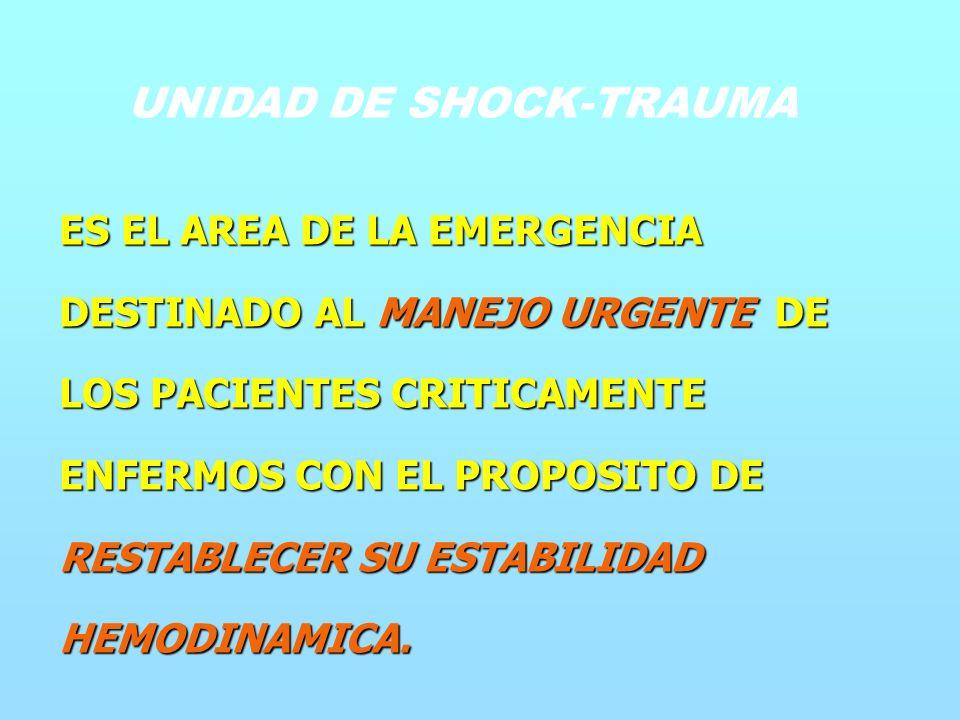 ES EL AREA DE LA EMERGENCIA DESTINADO AL MANEJO URGENTE DE LOS PACIENTES CRITICAMENTE ENFERMOS CON EL PROPOSITO DE RESTABLECER SU ESTABILIDAD HEMODINAMICA.