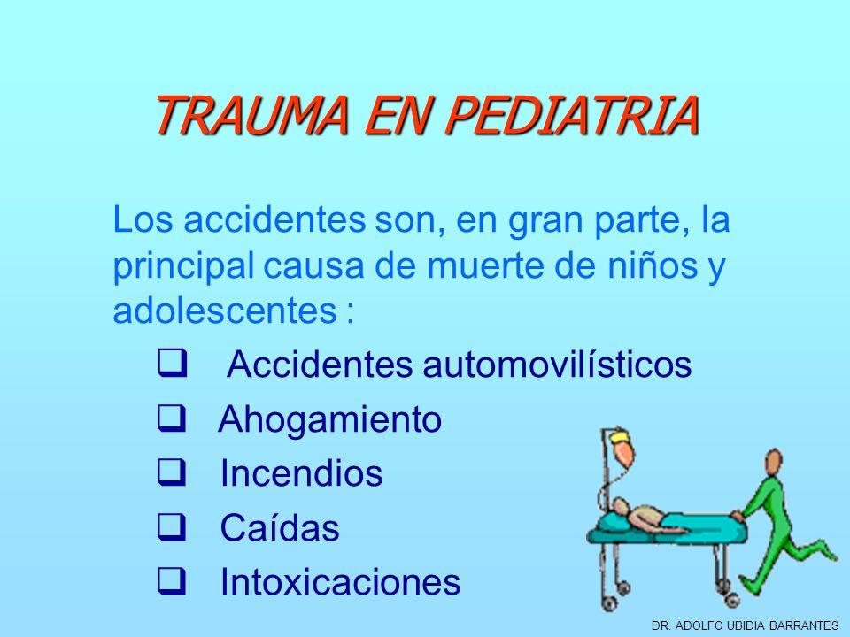 Los accidentes son, en gran parte, la principal causa de muerte de niños y adolescentes : Accidentes automovilísticos Ahogamiento Incendios Caídas Intoxicaciones DR.