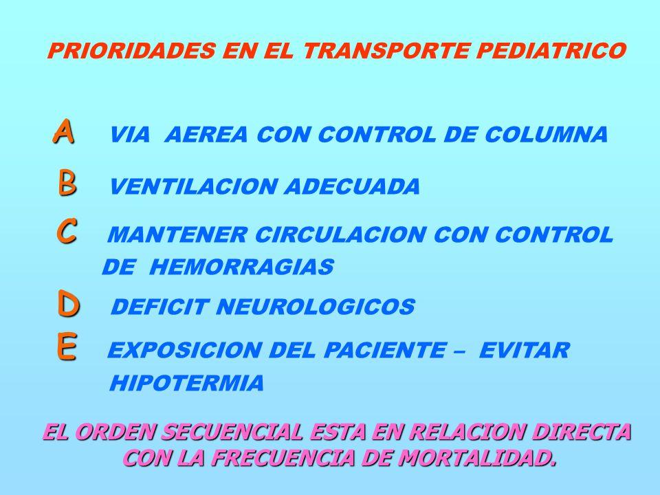 A A VIA AEREA CON CONTROL DE COLUMNA B B VENTILACION ADECUADA C C MANTENER CIRCULACION CON CONTROL DE HEMORRAGIAS D D DEFICIT NEUROLOGICOS E E EXPOSICION DEL PACIENTE – EVITAR HIPOTERMIA EL ORDEN SECUENCIAL ESTA EN RELACION DIRECTA CON LA FRECUENCIA DE MORTALIDAD.