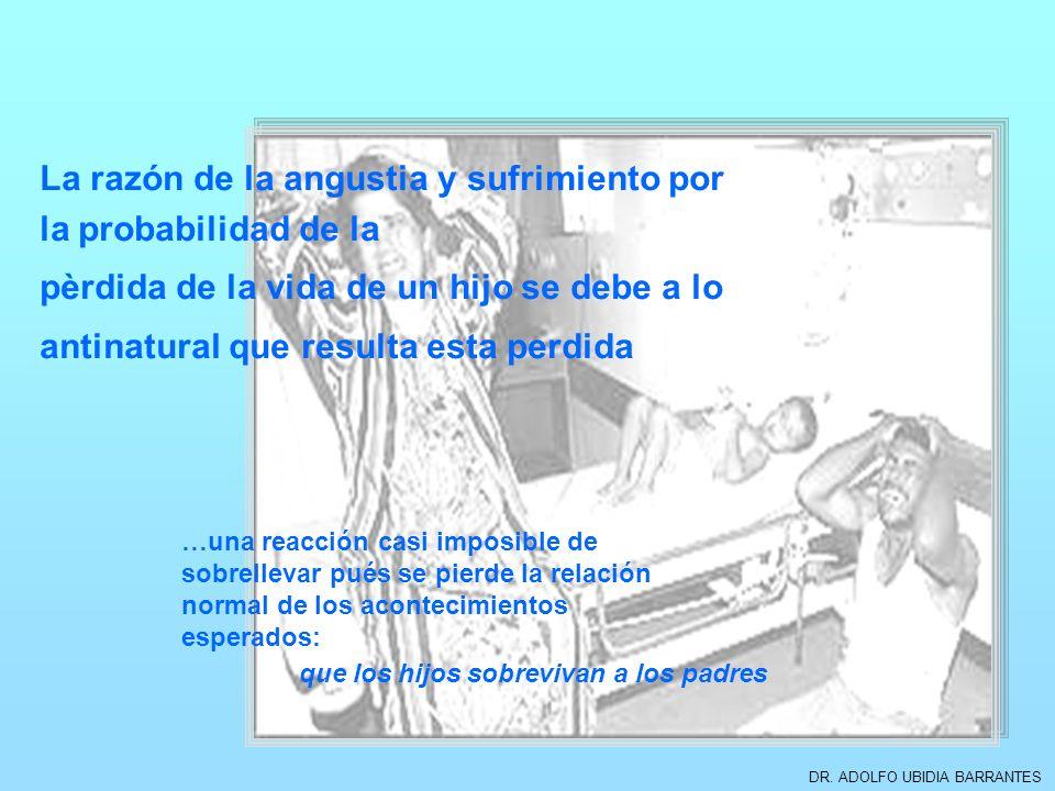 DR. ADOLFO UBIDIA BARRANTES …una reacción casi imposible de sobrellevar pués se pierde la relación normal de los acontecimientos esperados: que los hi