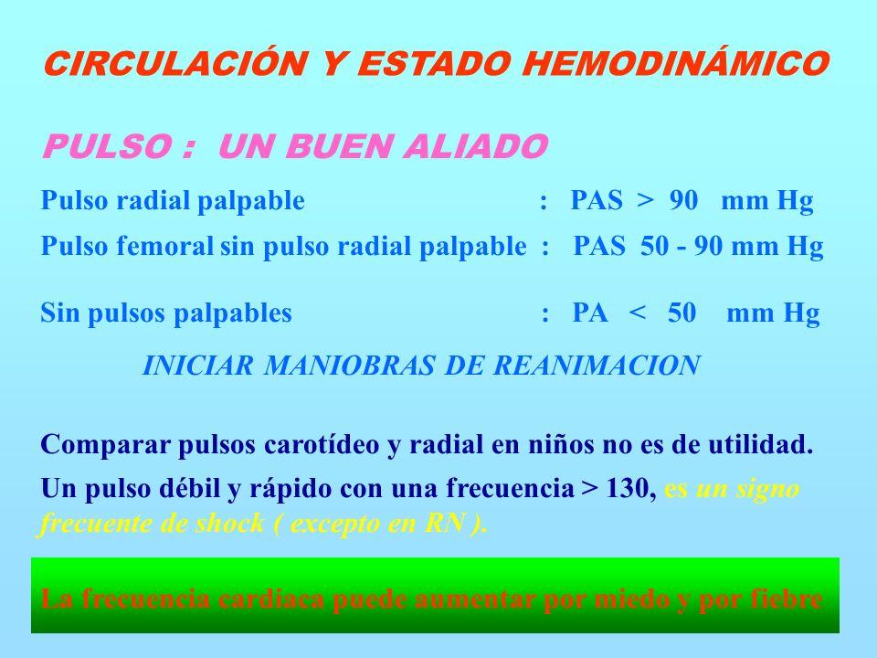 PULSO : UN BUEN ALIADO Pulso radial palpable : PAS > 90 mm Hg Pulso femoral sin pulso radial palpable : PAS 50 - 90 mm Hg Sin pulsos palpables : PA < 50 mm Hg INICIAR MANIOBRAS DE REANIMACION Comparar pulsos carotídeo y radial en niños no es de utilidad.