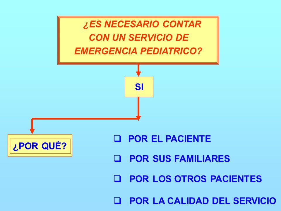 ¿ES NECESARIO CONTAR CON UN SERVICIO DE EMERGENCIA PEDIATRICO.