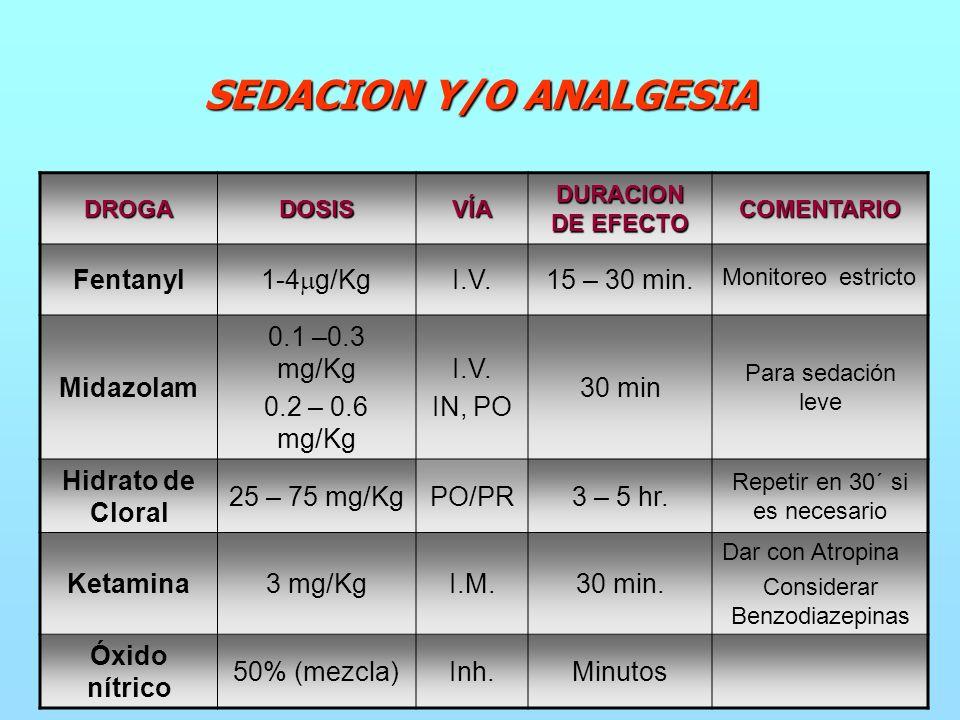 SEDACION Y/O ANALGESIA DROGADOSISVÍA DURACION DE EFECTO COMENTARIO Fentanyl 1-4 g/Kg I.V.15 – 30 min.