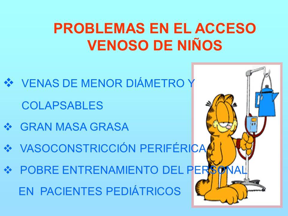 PROBLEMAS EN EL ACCESO VENOSO DE NIÑOS VENAS DE MENOR DIÁMETRO Y COLAPSABLES GRAN MASA GRASA VASOCONSTRICCIÓN PERIFÉRICA POBRE ENTRENAMIENTO DEL PERSONAL EN PACIENTES PEDIÁTRICOS