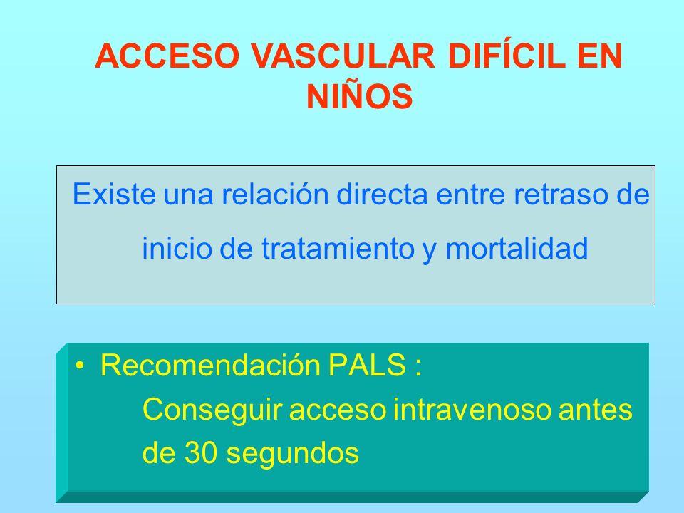 ACCESO VASCULAR DIFÍCIL EN NIÑOS Existe una relación directa entre retraso de inicio de tratamiento y mortalidad Recomendación PALS : Conseguir acceso intravenoso antes de 30 segundos