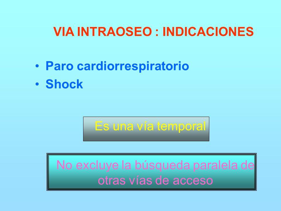 VIA INTRAOSEO : INDICACIONES Paro cardiorrespiratorio Shock Es una vía temporal No excluye la búsqueda paralela de otras vías de acceso
