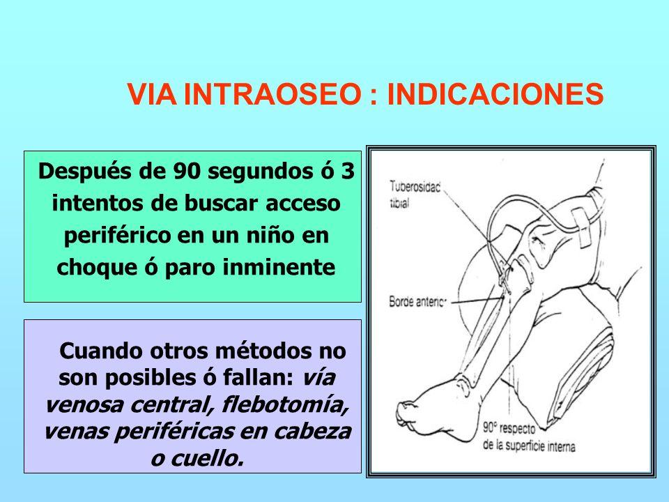 VIA INTRAOSEO : INDICACIONES Después de 90 segundos ó 3 intentos de buscar acceso periférico en un niño en choque ó paro inminente Cuando otros método