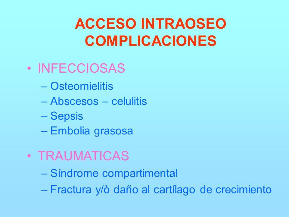 ACCESO INTRAOSEO COMPLICACIONES INFECCIOSAS –Osteomielitis –Abscesos – celulitis –Sepsis –Embolia grasosa TRAUMATICAS –Síndrome compartimental –Fractura y/ò daño al cartílago de crecimiento
