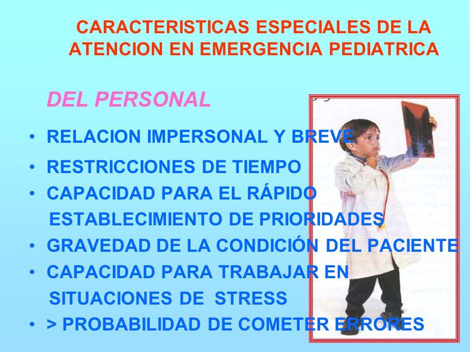 CARACTERISTICAS ESPECIALES DE LA ATENCION EN EMERGENCIA PEDIATRICA DEL PERSONAL RELACION IMPERSONAL Y BREVE RESTRICCIONES DE TIEMPO CAPACIDAD PARA EL RÁPIDO ESTABLECIMIENTO DE PRIORIDADES GRAVEDAD DE LA CONDICIÓN DEL PACIENTE CAPACIDAD PARA TRABAJAR EN SITUACIONES DE STRESS > PROBABILIDAD DE COMETER ERRORES